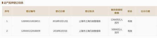 澳门网投平台:ofo等到救命钱:通过动产抵押_换取阿里17.7亿元融资