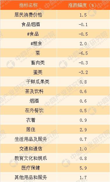 2017年 青海省经济总量_青海省地图