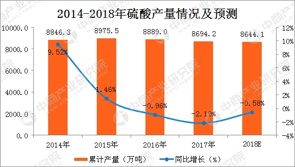 2019年化工经济形势_2018年中国化工行业经济运行总结及2019年形势预测