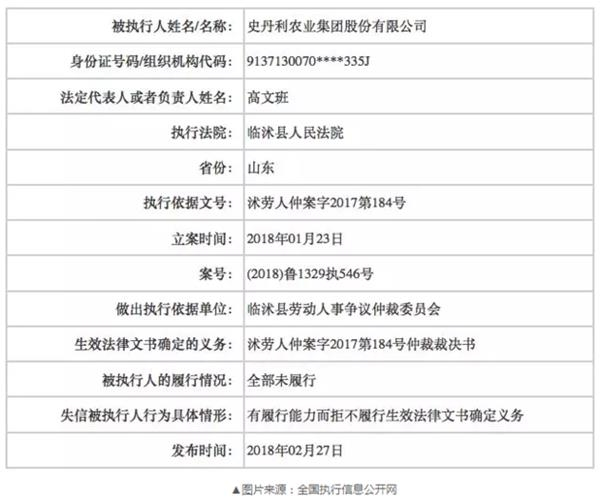 "bf必发彩票可靠吗:这家上市公司一年赚2.7亿_却因欠员工3.5万成了""老赖"""