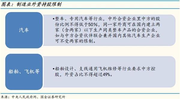 国金策略李立峰:习主席在博鳌论坛演讲中透露出哪些信息