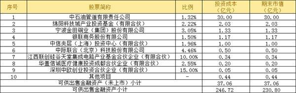 6号娱乐平台:这家卖衣服的上市公司业绩预增688%!原因竟然是