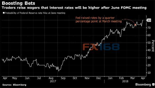 """疯狂一晚!FOMC纪要""""鹰""""姿勃发 黄金上演倒V反转"""