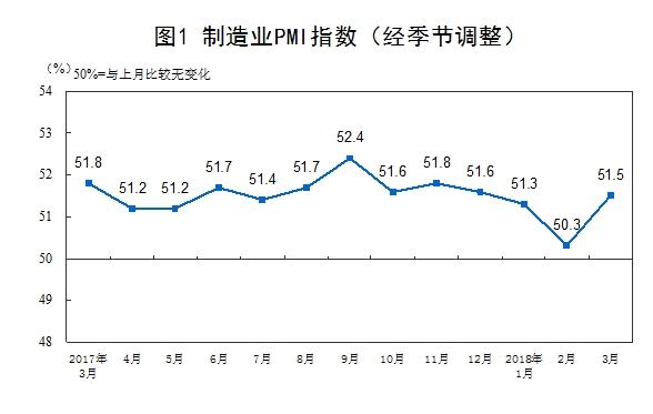 一季度经济数据公布期近 国际机构调高中国经济预期