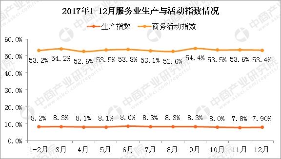 12年各行业gdp比重_新都提出,力争2022年文创产业增加值占GDP比重12%