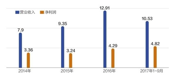 皇家彩票网官方网站:亳州药都农商行递交招股书_近一年曾4次收到监管罚单