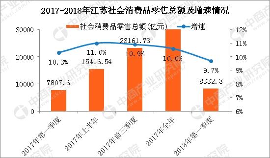 江苏2021第一季度gdp_江苏各市一季度GDP