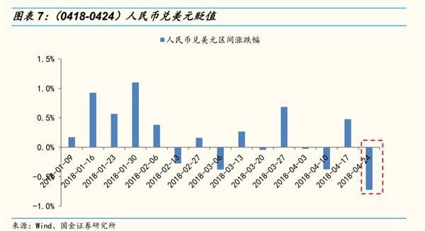 国金策略李立峰:MSCI渐行渐近 北上资金加速流入A股