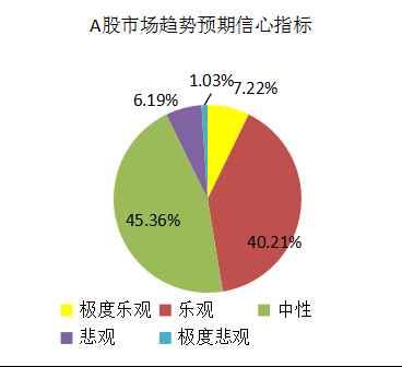 融智-中国对冲基金经理A股信心指数月度报告(2018-04)1496.png