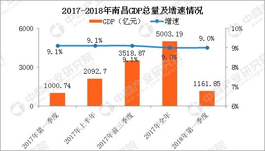 09年gdp_王永利:到2039年中国GDP超过美国不成问题
