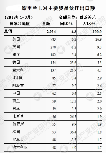 快三走势图今天:2018年1