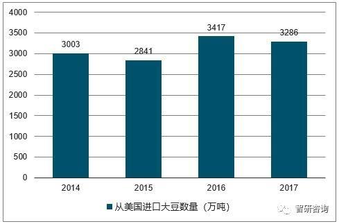 金沙娱乐:中国离不开美国?贸易反制后多国排队示好中国