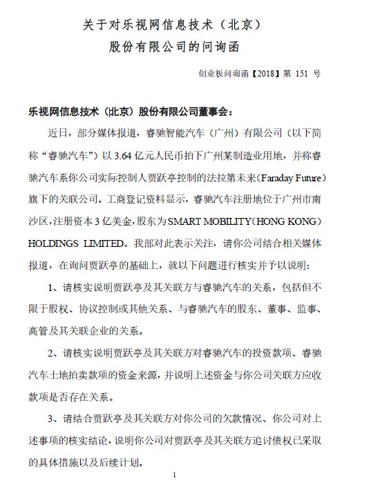 深交所对乐视网下发问询函要求核实贾跃亭与睿驰汽车关系