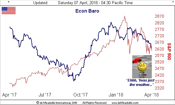 對黃金來說,美聯儲的加息依然是至關重要的影響因素,從上週五的非農數據來看,加息預期有所下降,這對黃金是利好的。