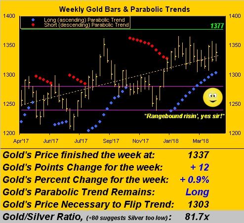 在9年前的2009年5月初,黃金和標普500指數一樣都在904的水平,而如今標普500指數已經差不多翻了三倍,而黃金的價格還不到兩倍。 而從今年以來的波動性來看,標普500指數的波動性是黃金波動性的8倍。