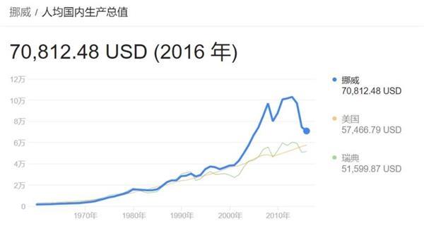 今年炒股亏死_今年炒股有多难?全球最大主权基金一季度巨亏逾千亿