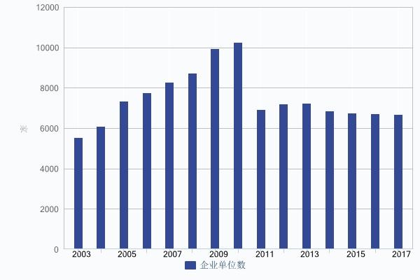 和信投顾:造纸行业——涨价因素影响中性