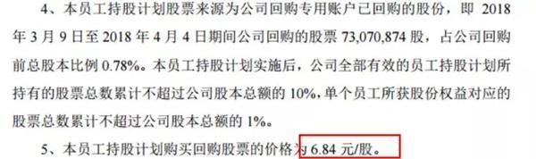 又是别人家的公司 这家公司1600员工可半价买自家股票 真是壕包?
