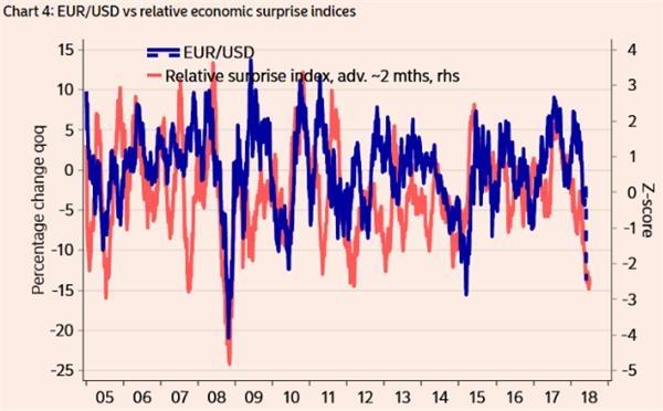经济数据_数据全面开门红, 周期归来 终结经济下行
