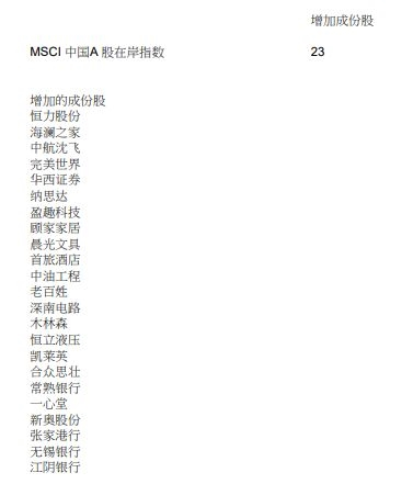 澳门赌博投注:MSCI:234只A股纳入MSCI指数体系_6月1日生效(附名单)