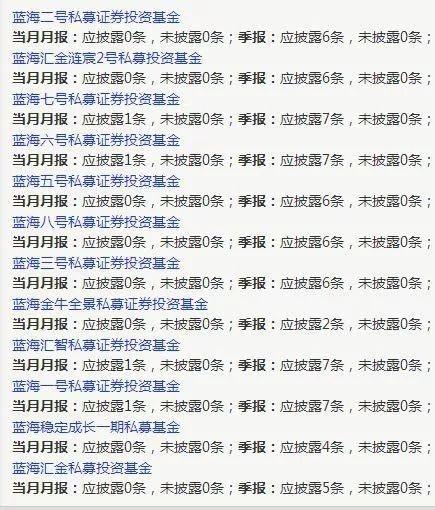 2016年3月,蓝海韬略曾拟出资2.6亿元受让量子高科5%,后因故取消。苏思通本人,曾在姚记扑克2016年半年报股东榜上露了个脸,后迅速抽身。