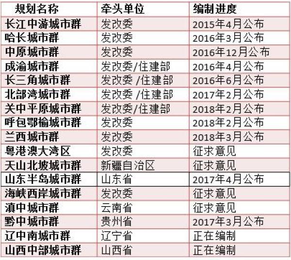 专访中规院陈明:乡村政接应差别化 大乡村病是阶段性困惑