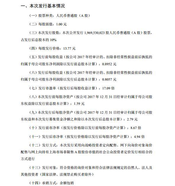 工业富联招股说明书:发行价13.77元 募资271.2亿元