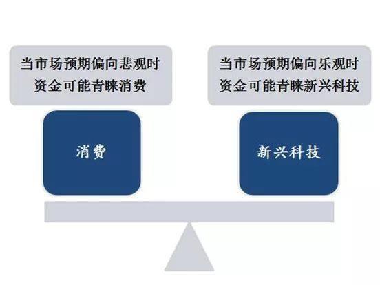 """美国急速赛车彩票:China_Business_Fund_Zhou_Haidong:_Investment_is_not_hot_and_avoid_corruption_""""cold"""""""