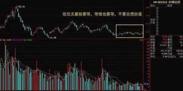 股票技术分析:寻找强势股票的方法