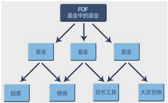 北京赛车pk10直播23:What_are_the_maddening_acronyms_in_ETFs,_LOFs,_and_FOFs?