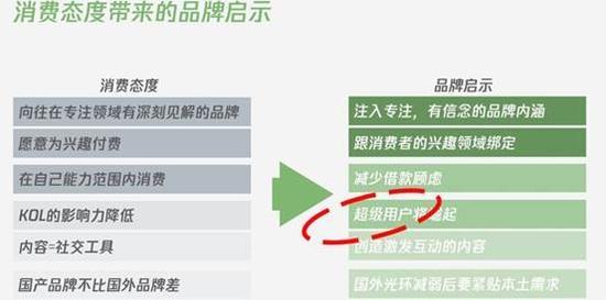 北京赛车开奖记录:Peng_Hua_Fund_Research_Department_Lin_Haoran:_Analysis_of_the_new_retail_supply_chain_choice
