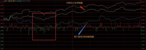 """A股今日正式""""入摩""""!226只股最受益 北上资金5月抢筹逾500亿"""