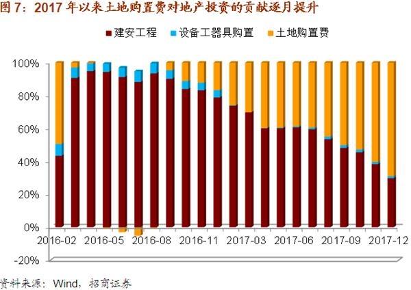 1季度宏观经济_一季度宏观经济数据点评