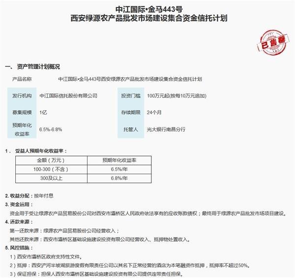 中江国际这款产品的担保主体也是西安灞桥基投,与被爆料的中电投资管产品一致。