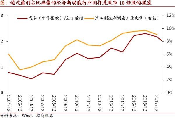 用企业盈利画像中国经济新动能