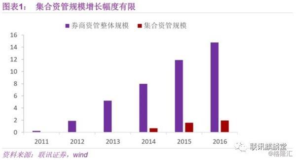 中国式FOF全解析1.png