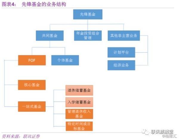 中国式FOF全解析4.png