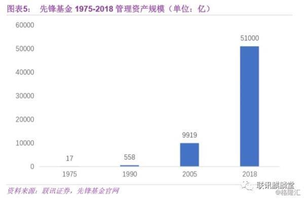 中国式FOF全解析5.png