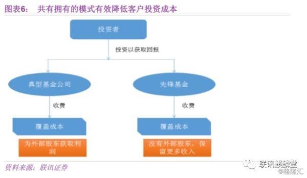 中国式FOF全解析6.png