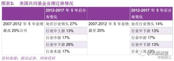 中国式FOF全解析3.png