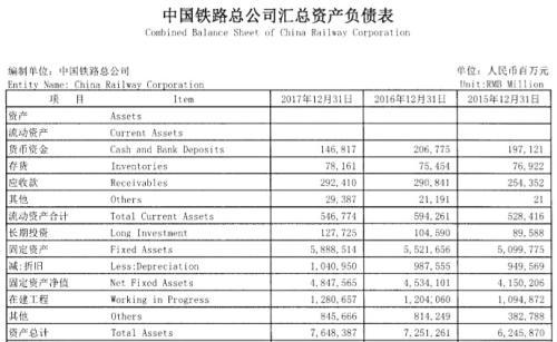 中国铁路总公司宣布首批参与混改企业