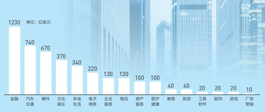 小米IPO估值多少?多数投行:超800亿美元
