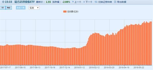 4166.com金沙:保卫3000点:超3成股票创年内新低_闪崩股不断_两大积极信号却在积聚