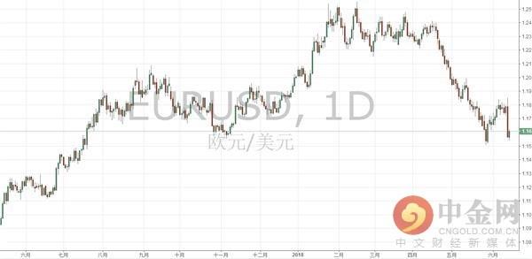 外汇市场周评:美元强势 欧元跌去近半月涨幅