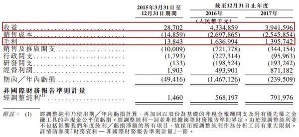 """皇家彩票网投信誉平台:映客7月中旬香港上市_用户增长乏力或成""""致命伤"""""""