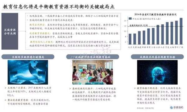 教育行业细分领域研究报告解读:STEAM教育和教育信息化