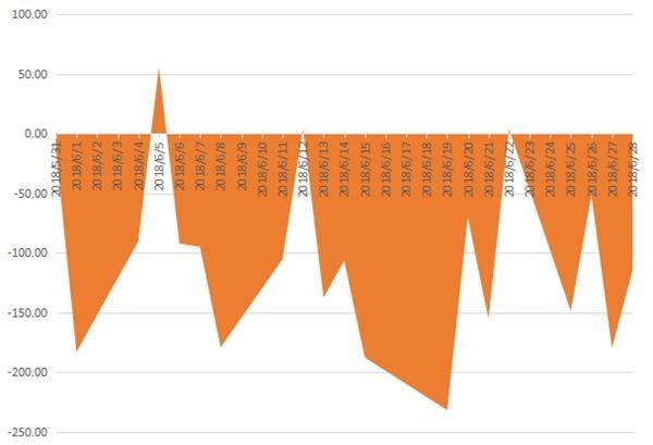 幸运彩票平台怎么样:猛狮科技天量涨停_晓程科技连续4封板8日累涨37%!明日留意这只5连阳次新股