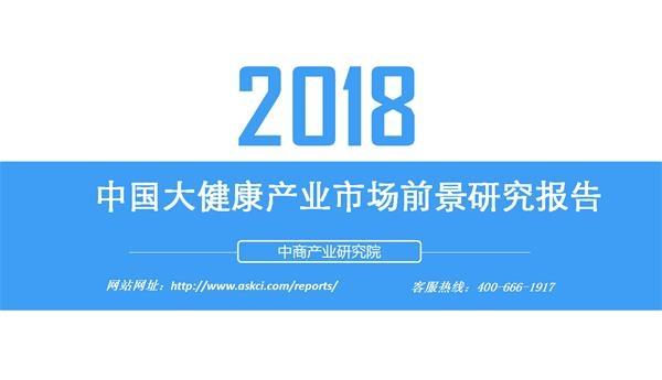 中国大健康产业