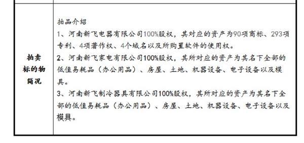 急速赛车彩票直播:新飞浮沉录:一部中国家电35年变迁史