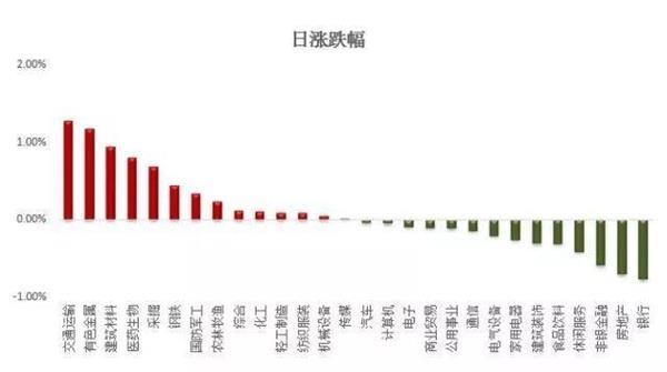 北京pk10赛车投注网站:Small_fluctuations_in_the_two_cities,_short-term_market_is_still_repeated